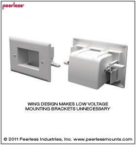 Peerless IBA4-W Easy Mount Recessed Low Voltage Cable Plate - White